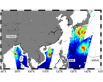 Wind speed readings from three different typhoons during 10–15 October 2013.