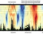 Winds imaged by Aeolus. Image: ESA