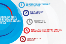 Disaster Risk Management is among the five priorities