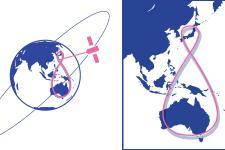 The orbit of the Quasi-Zenith Satellite above Japan