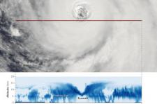 Records of the typhoon's eye and its structure on August 19 (Image: NASA)