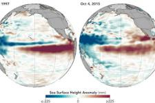 This year El Niño is the strongest since 15 years (Image: NASA).