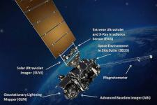 GOES-R. Courtesy of NASA